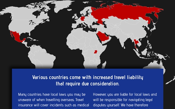 Travel Risk: Countries with Increased Travel Liability