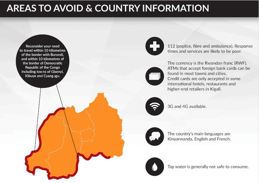Travel Risk Report: Rwanda