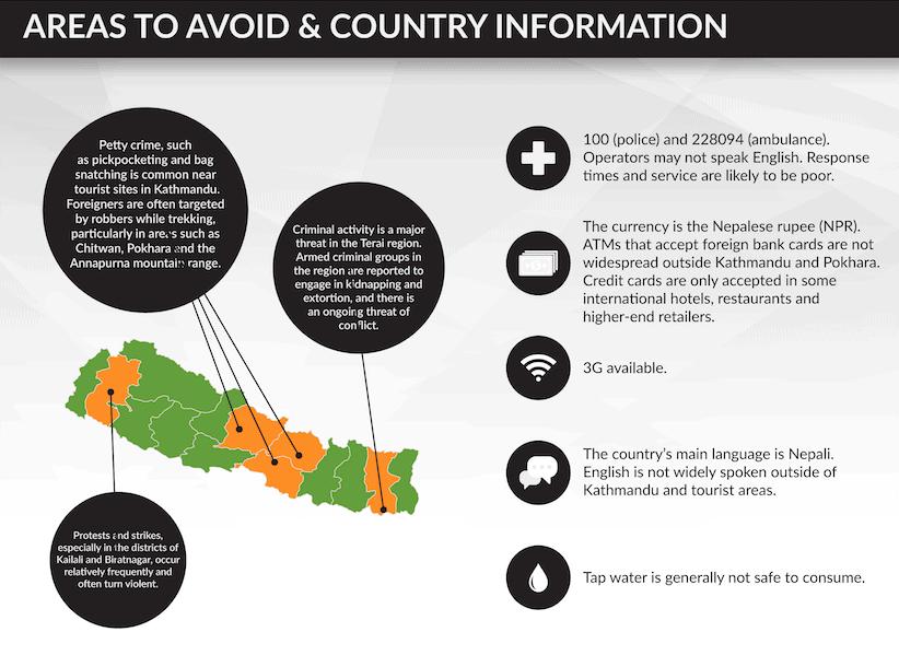 Travel Risk Report: Nepal