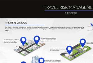 Travel-Risk-Management -Priavo Security