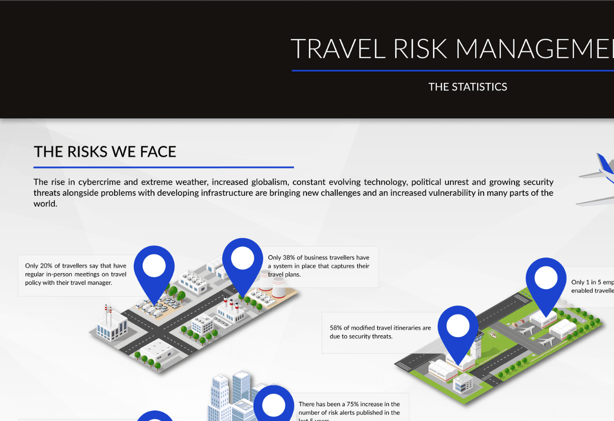 Travel Risk Management | The Statistics