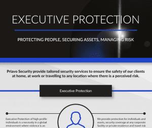 Executive-Protection-Priavo-Security
