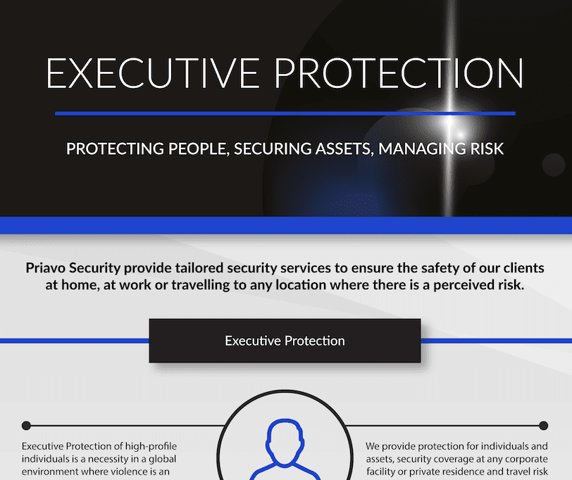 Protecting People: What is Executive Protection?