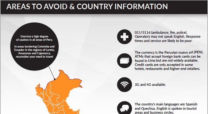 Travel Risk Report: Peru