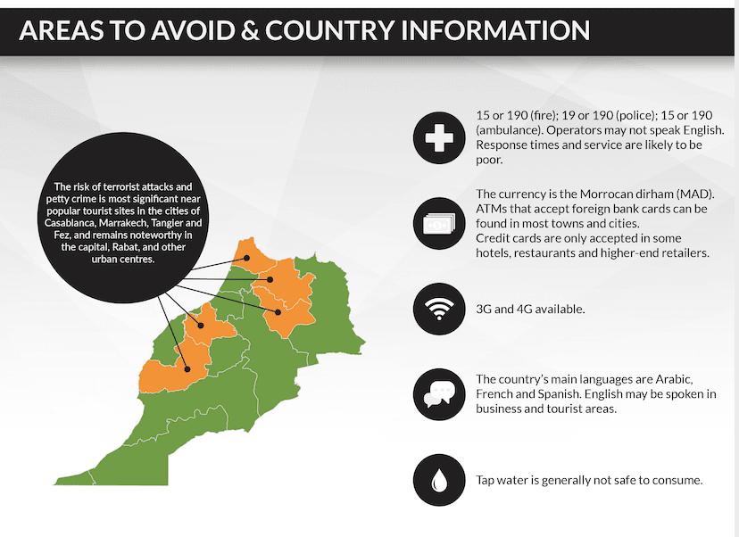 Travel Risk Report: Morocco