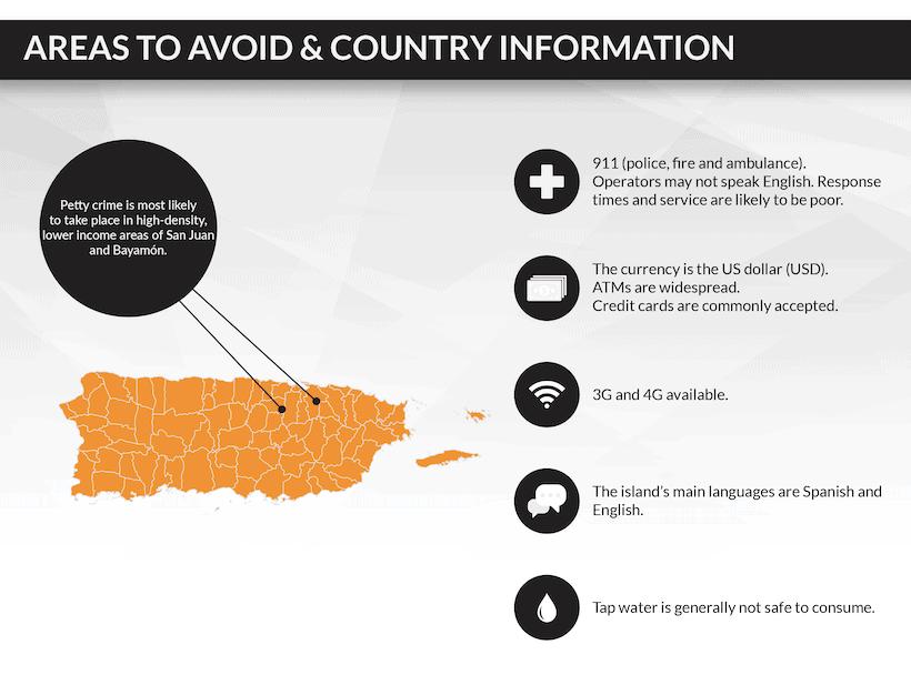 Travel Risk Report: Puerto Rico