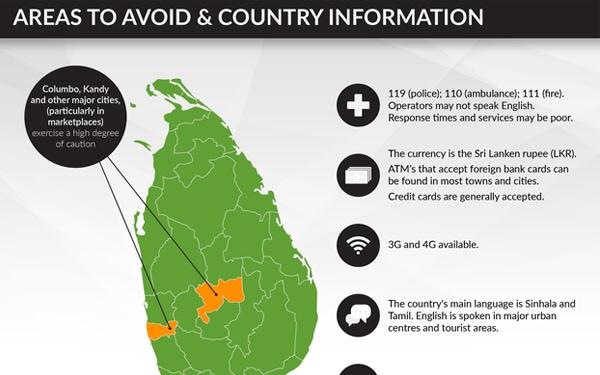 Travel Risk Report: Sri Lanka