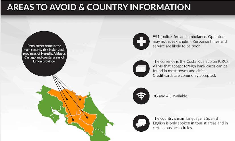 Travel Risk Report: Costa Rica