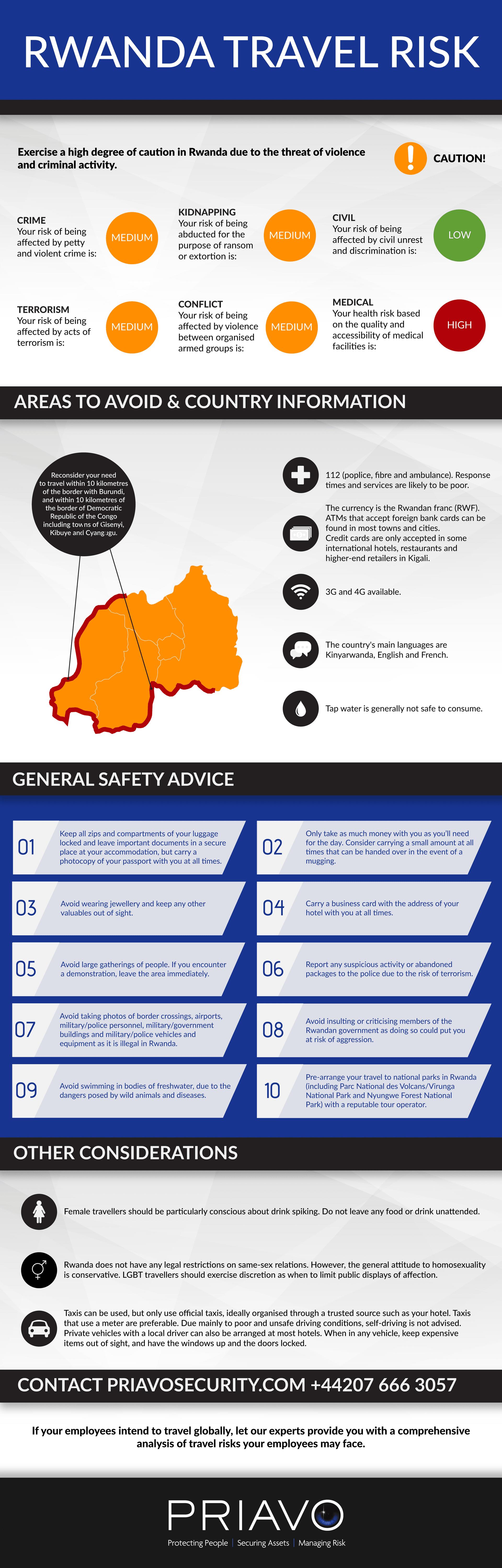 Travel Risk Report Rwanda