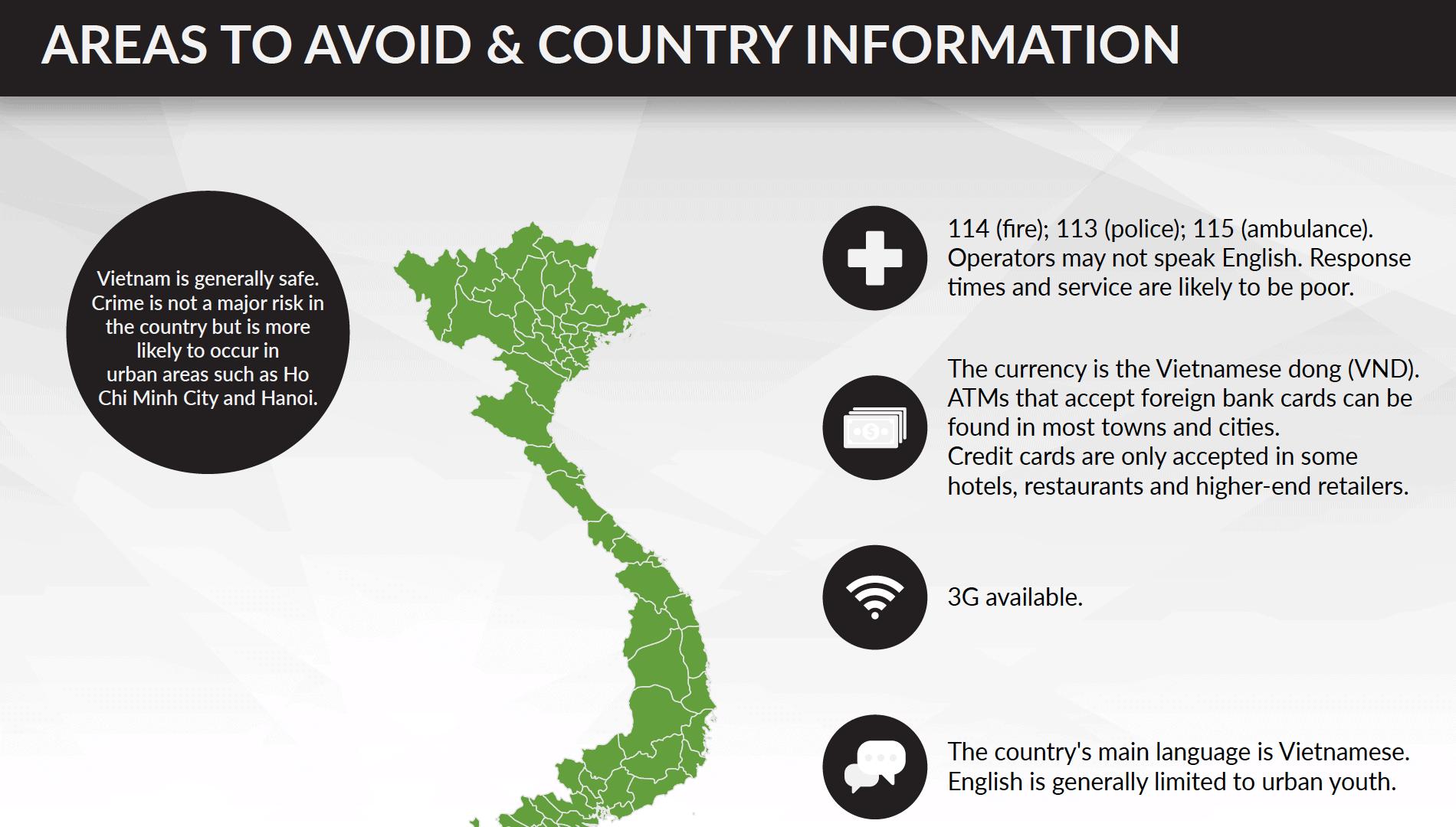 Travel Risk Report: Vietnam