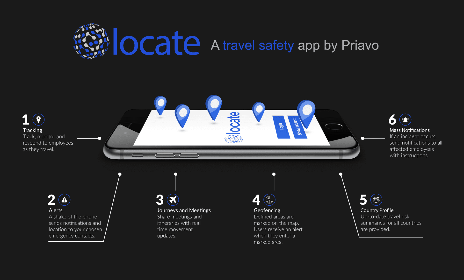 Locate: A New Generation in Travel Safety